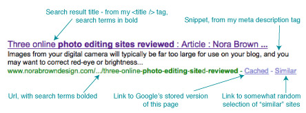 A diagram of a Google search result